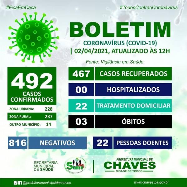 Boletim COVID-19 (02/04/2021) - Prefeitura Municipal de ...